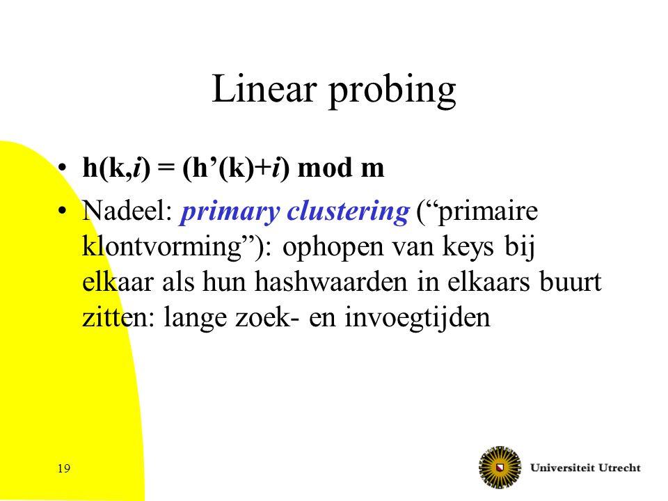 19 Linear probing h(k,i) = (h'(k)+i) mod m Nadeel: primary clustering ( primaire klontvorming ): ophopen van keys bij elkaar als hun hashwaarden in elkaars buurt zitten: lange zoek- en invoegtijden