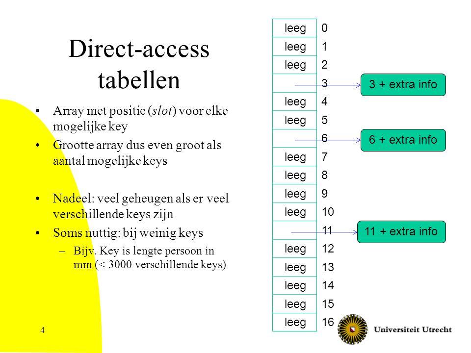 4 Direct-access tabellen Array met positie (slot) voor elke mogelijke key Grootte array dus even groot als aantal mogelijke keys Nadeel: veel geheugen als er veel verschillende keys zijn Soms nuttig: bij weinig keys –Bijv.