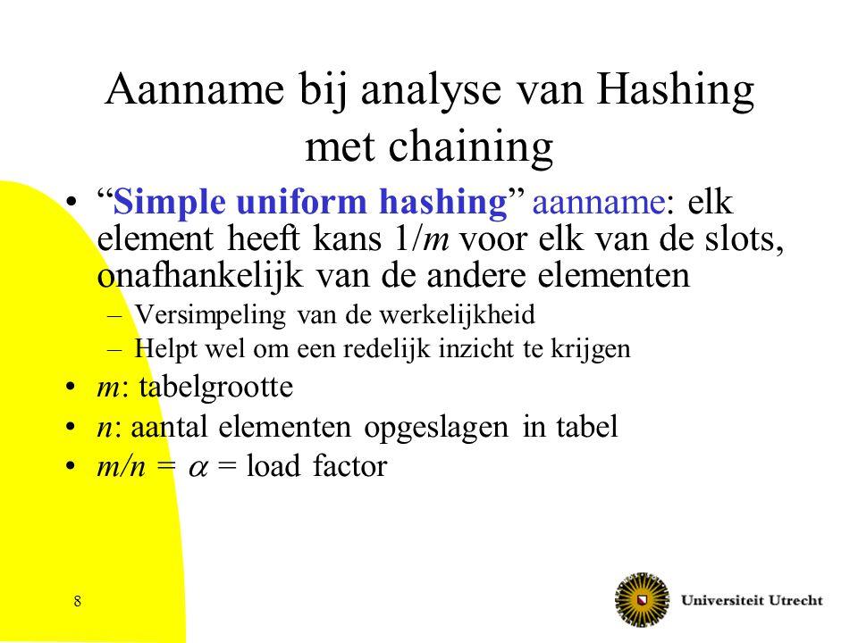 8 Aanname bij analyse van Hashing met chaining Simple uniform hashing aanname: elk element heeft kans 1/m voor elk van de slots, onafhankelijk van de andere elementen –Versimpeling van de werkelijkheid –Helpt wel om een redelijk inzicht te krijgen m: tabelgrootte n: aantal elementen opgeslagen in tabel m/n =  = load factor