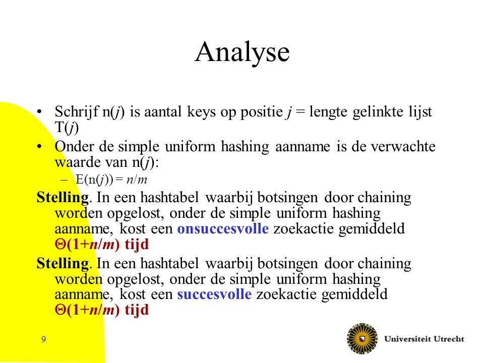 9 Analyse Schrijf n(j) is aantal keys op positie j = lengte gelinkte lijst T(j) Onder de simple uniform hashing aanname is de verwachte waarde van n(j): –E(n(j)) = n/m Stelling.