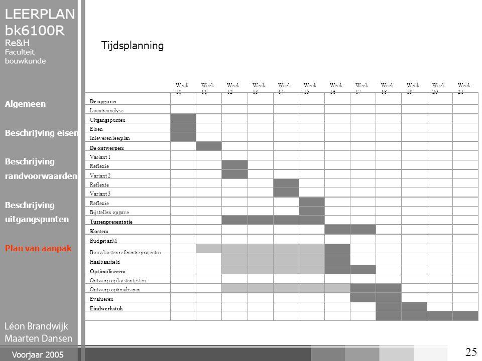 25 Tijdsplanning Algemeen Beschrijving eisen Beschrijving randvoorwaarden Beschrijving uitgangspunten Plan van aanpak