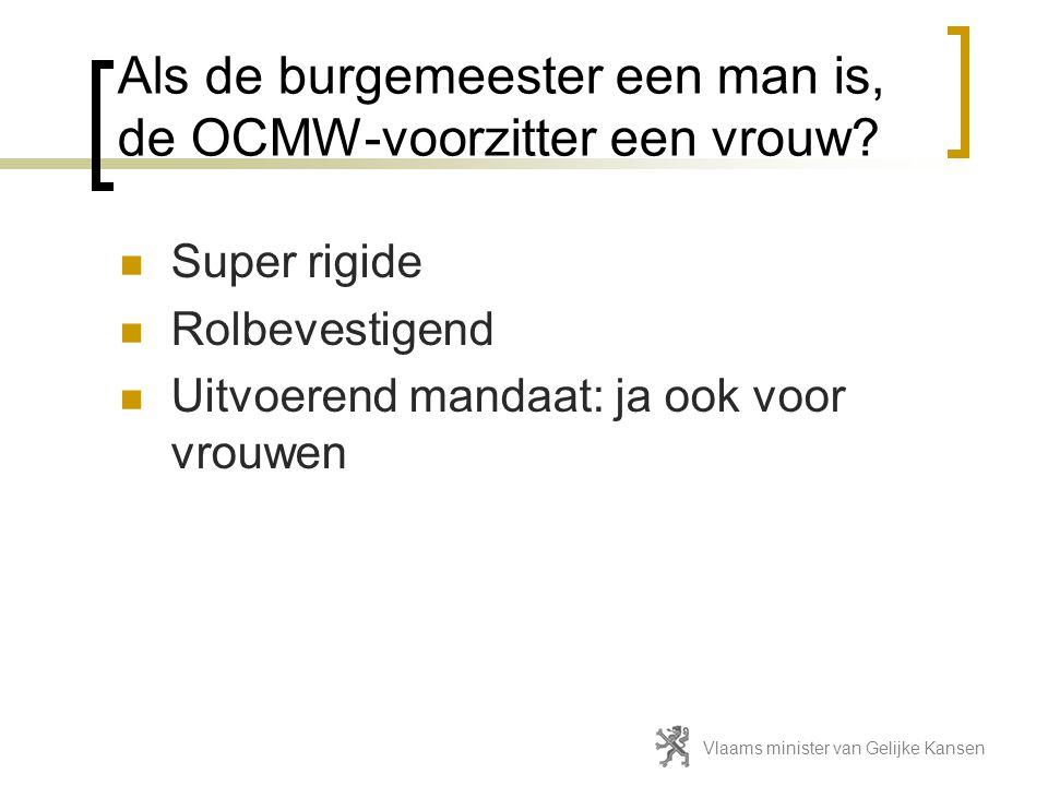 Als de burgemeester een man is, de OCMW-voorzitter een vrouw.