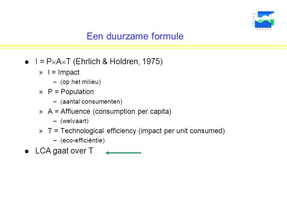 Een duurzame formule l I = P  A  T (Ehrlich & Holdren, 1975) »I = Impact –(op het milieu) »P = Population –(aantal consumenten) »A = Affluence (consumption per capita) –(welvaart) »T = Technological efficiency (impact per unit consumed) –(eco-efficiëntie) l LCA gaat over T