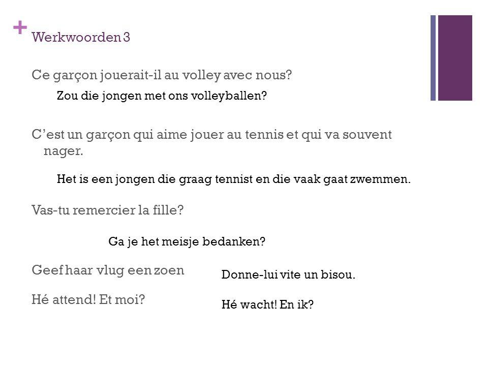 + Werkwoorden 3 Ce garçon jouerait-il au volley avec nous? C'est un garçon qui aime jouer au tennis et qui va souvent nager. Vas-tu remercier la fille