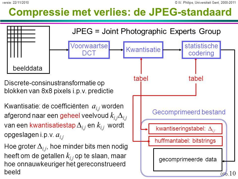 © W. Philips, Universiteit Gent, 2000-2011versie: 22/11/2010 09b. 10 Compressie met verlies: de JPEG-standaard Voorwaartse DCT beelddata Gecomprimeerd