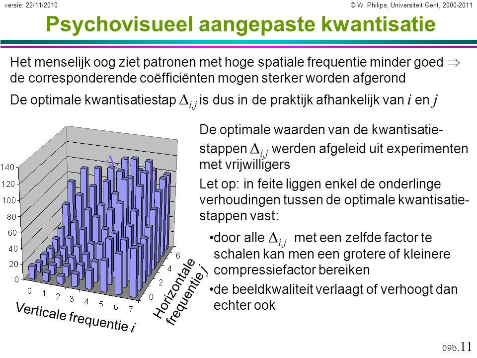 © W. Philips, Universiteit Gent, 2000-2011versie: 22/11/2010 09b. 11 De optimale waarden van de kwantisatie- stappen  i,j werden afgeleid uit experim