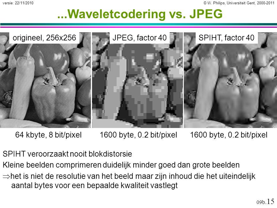 © W. Philips, Universiteit Gent, 2000-2011versie: 22/11/2010 09b. 15...Waveletcodering vs. JPEG SPIHT veroorzaakt nooit blokdistorsie Kleine beelden c