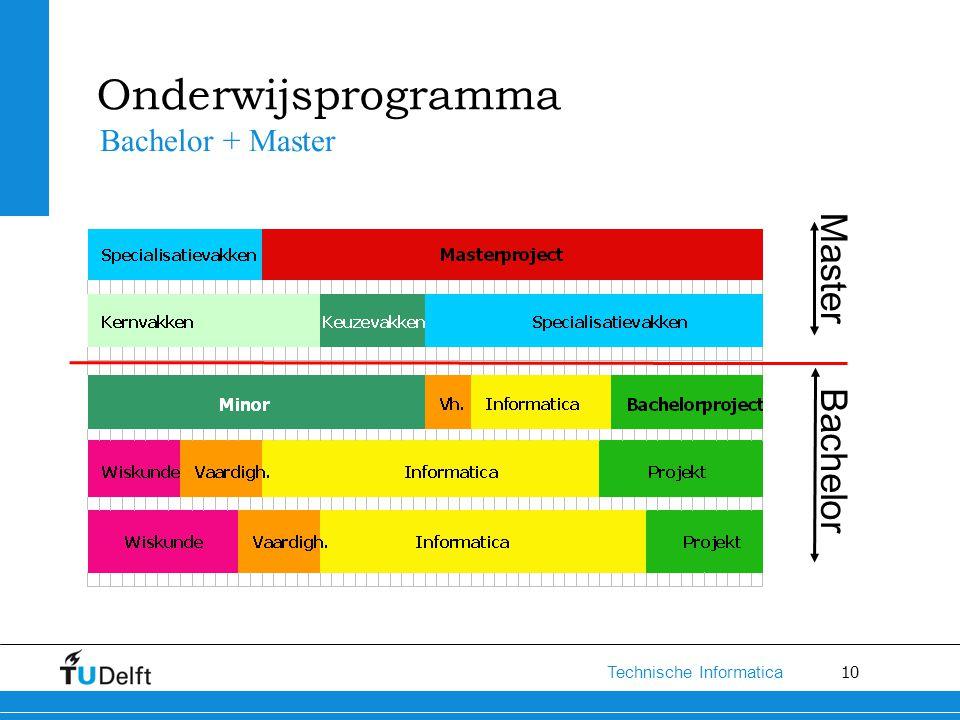 10 Technische Informatica Onderwijsprogramma Bachelor + Master Bachelor Master