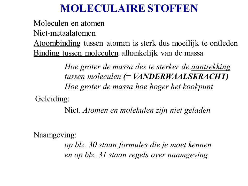 MOLECULAIRE STOFFEN Moleculen en atomen Niet-metaalatomen Atoombinding tussen atomen is sterk dus moeilijk te ontleden Binding tussen moleculen afhank