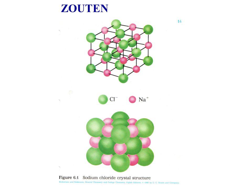 MOLECULAIRE STOFFEN Binding tussen atomen