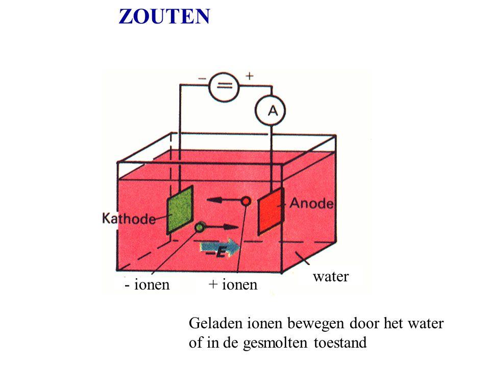 - ionen + ionen water Geladen ionen bewegen door het water of in de gesmolten toestand