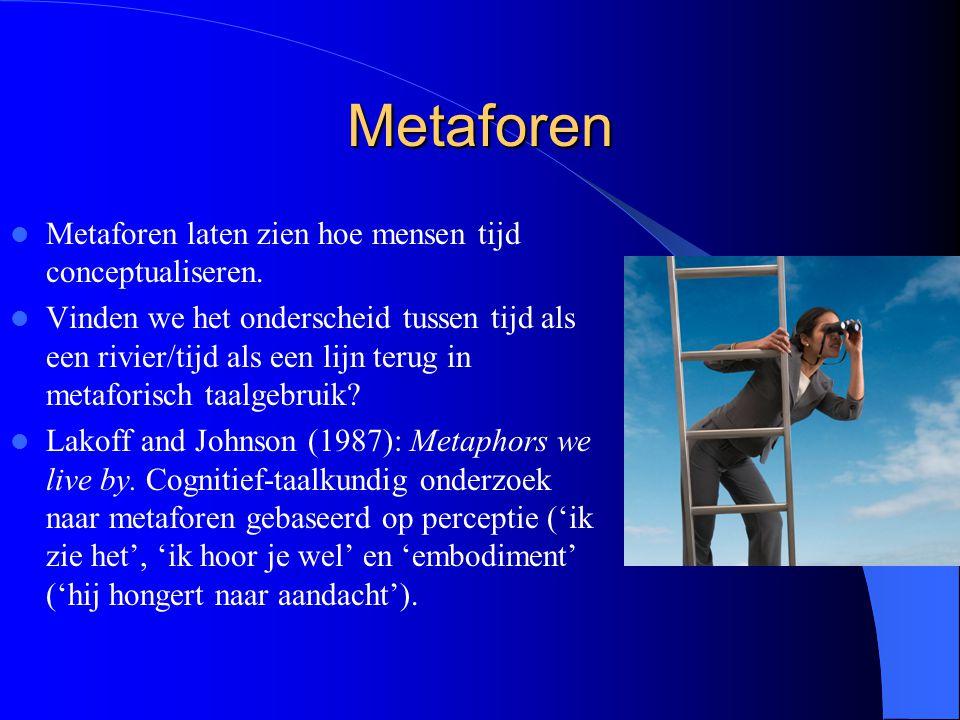 Lakoff and Johnson (1987): Metaphors we live by 'Subjectieve tijd' – In de komende weken … – De tijd is voorbij dat we....