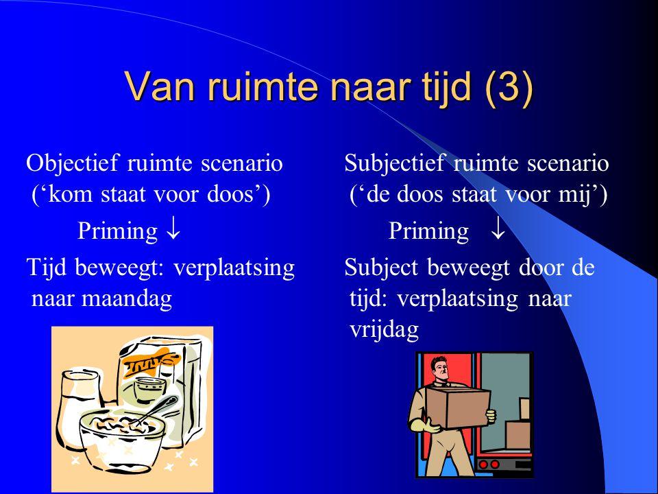 Past vs.non-past Veel Europese talen: onderscheid tussen past/non-past in inflectie.