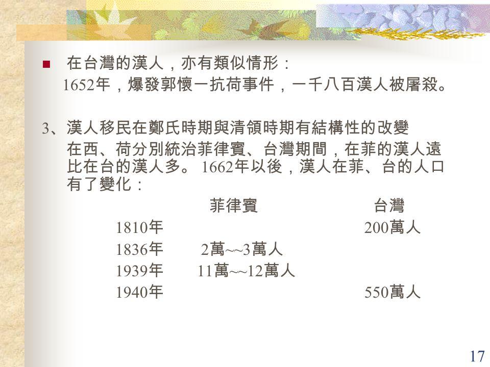 17 在台灣的漢人,亦有類似情形: 1652 年,爆發郭懷一抗荷事件,一千八百漢人被屠殺。 3 、漢人移民在鄭氏時期與清領時期有結構性的改變 在西、荷分別統治菲律賓、台灣期間,在菲的漢人遠 比在台的漢人多。 1662 年以後,漢人在菲、台的人口 有了變化: 菲律賓 台灣 1810 年 200 萬人