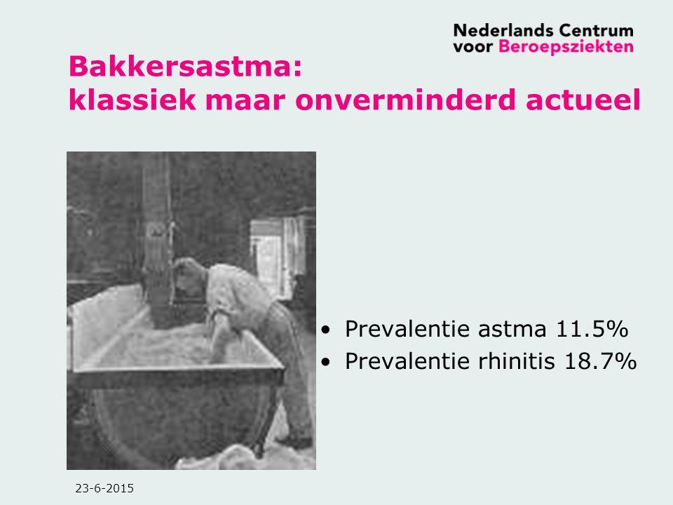 23-6-2015 Bakkersastma: klassiek maar onverminderd actueel Prevalentie astma 11.5% Prevalentie rhinitis 18.7%
