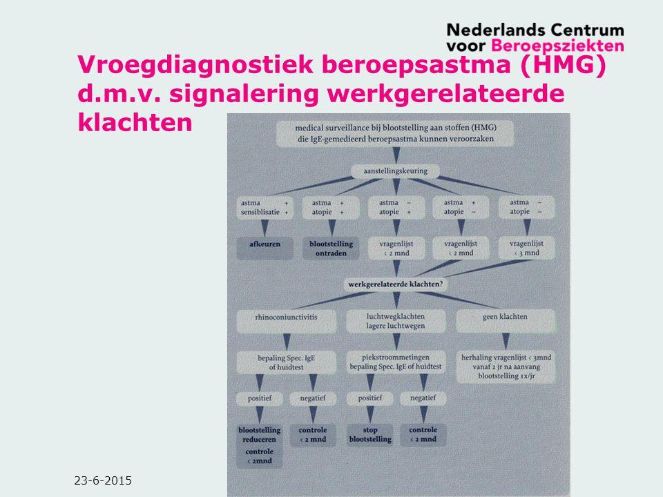 23-6-2015 Vroegdiagnostiek beroepsastma (HMG) d.m.v. signalering werkgerelateerde klachten