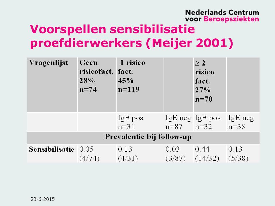 23-6-2015 Voorspellen sensibilisatie proefdierwerkers (Meijer 2001)