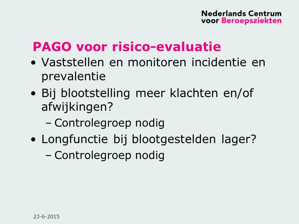 23-6-2015 PAGO voor risico-evaluatie Vaststellen en monitoren incidentie en prevalentie Bij blootstelling meer klachten en/of afwijkingen? –Controlegr