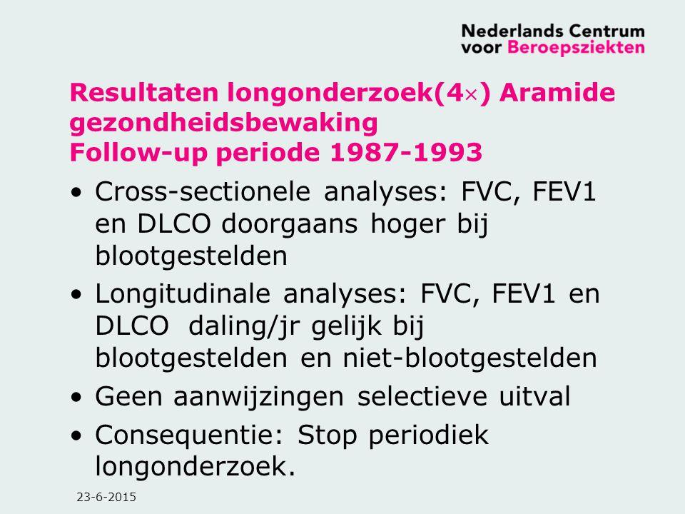 23-6-2015 Resultaten longonderzoek(4) Aramide gezondheidsbewaking Follow-up periode 1987-1993 Cross-sectionele analyses: FVC, FEV1 en DLCO doorgaans