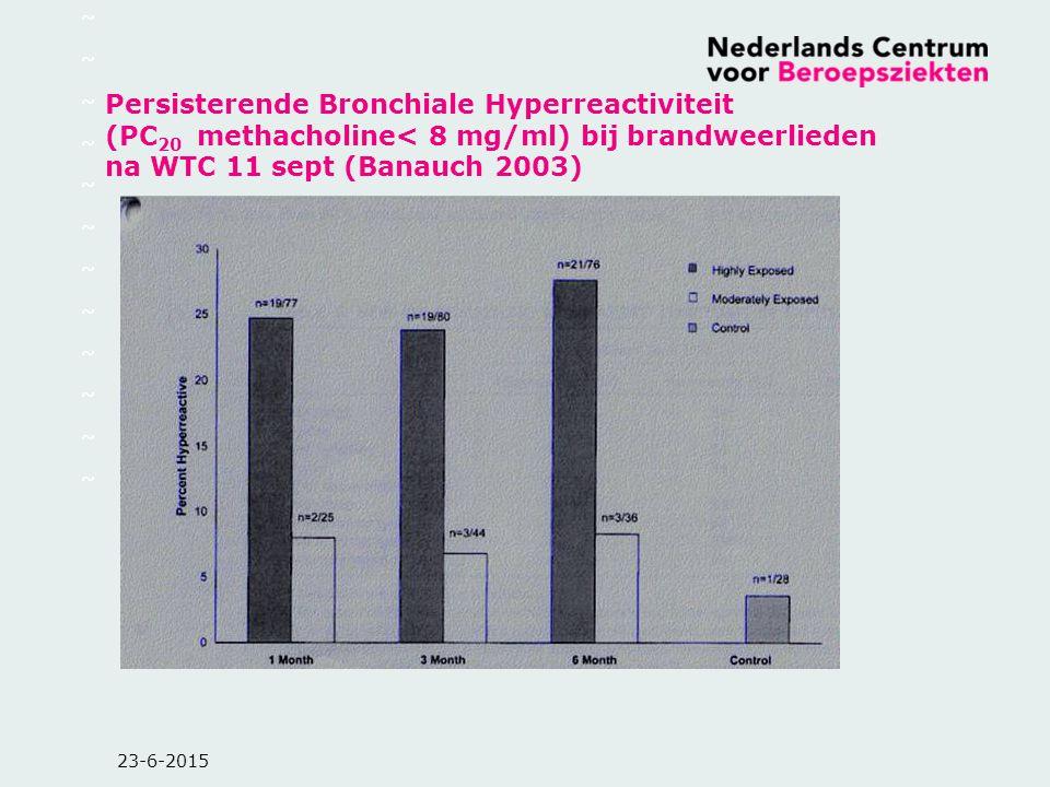 23-6-2015 Persisterende Bronchiale Hyperreactiviteit (PC 20 methacholine< 8 mg/ml) bij brandweerlieden na WTC 11 sept (Banauch 2003) ~ ~ ~ ~ ~ ~ ~ ~ ~