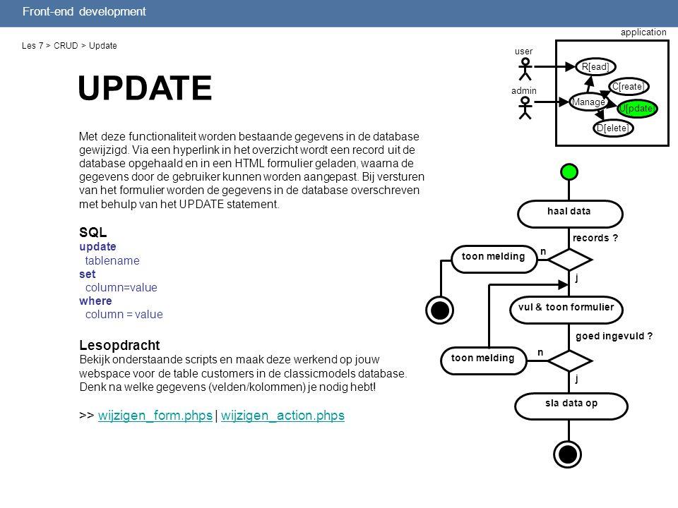 Front-end development Les 7 > CRUD > Update Met deze functionaliteit worden bestaande gegevens in de database gewijzigd. Via een hyperlink in het over