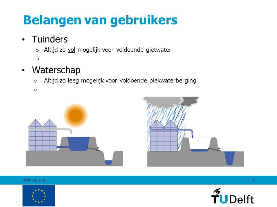 June 23, 20152 Belangen van gebruikers Tuinders o Altijd zo vol mogelijk voor voldoende gietwater o Waterschap o Altijd zo leeg mogelijk voor voldoende piekwaterberging o