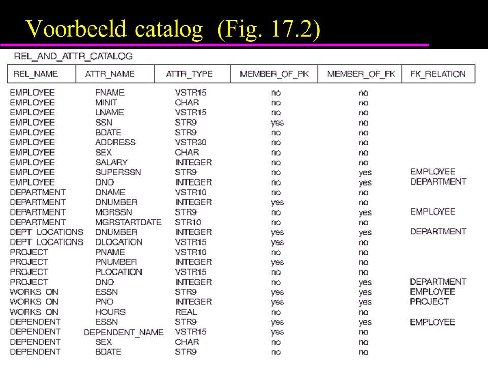 Voorbeeld catalog (Fig. 17.2)