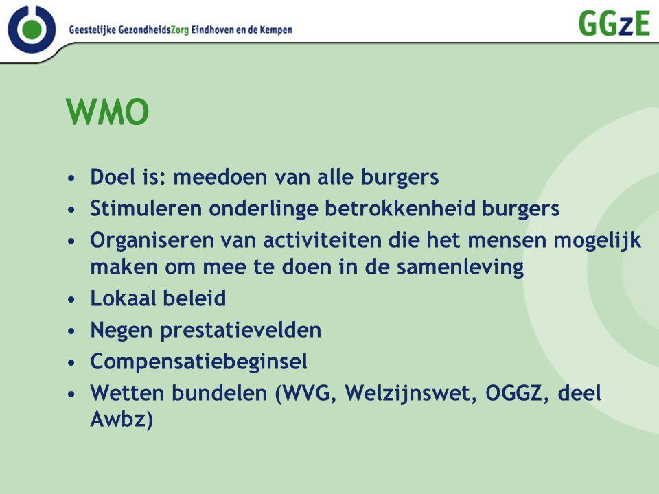 WMO Doel is: meedoen van alle burgers Stimuleren onderlinge betrokkenheid burgers Organiseren van activiteiten die het mensen mogelijk maken om mee te doen in de samenleving Lokaal beleid Negen prestatievelden Compensatiebeginsel Wetten bundelen (WVG, Welzijnswet, OGGZ, deel Awbz)
