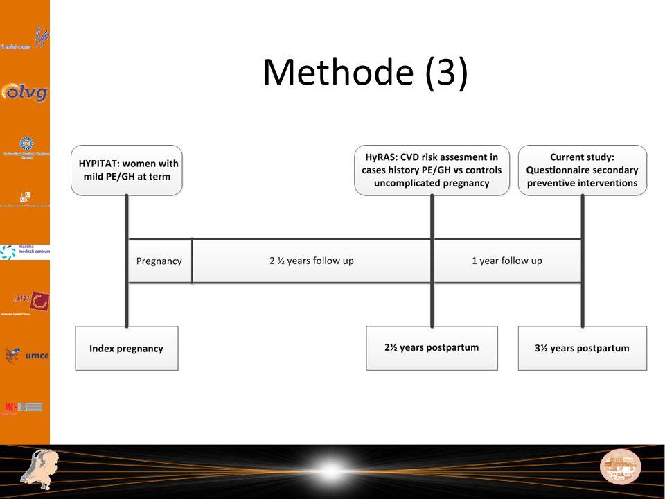 Methode (3)
