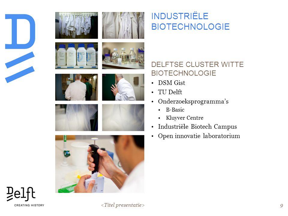9 INDUSTRIËLE BIOTECHNOLOGIE DELFTSE CLUSTER WITTE BIOTECHNOLOGIE DSM Gist TU Delft Onderzoeksprogramma's B-Basic Kluyver Centre Industriële Biotech Campus Open innovatie laboratorium