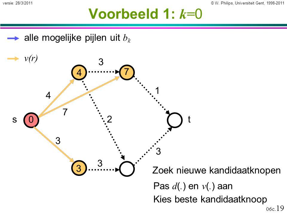 © W. Philips, Universiteit Gent, 1998-2011versie: 28/3/2011 06c.