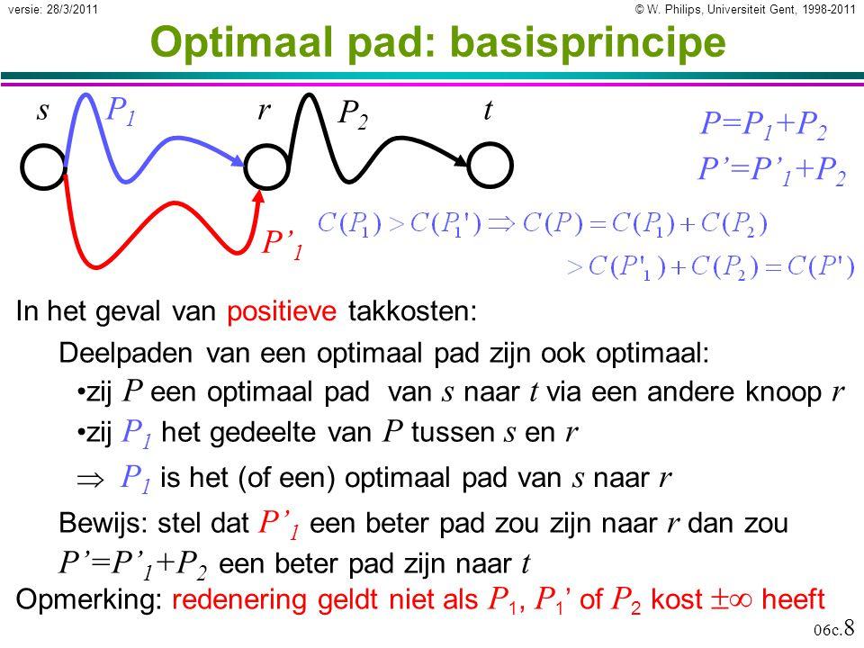 © W.Philips, Universiteit Gent, 1998-2011versie: 28/3/2011 06c.