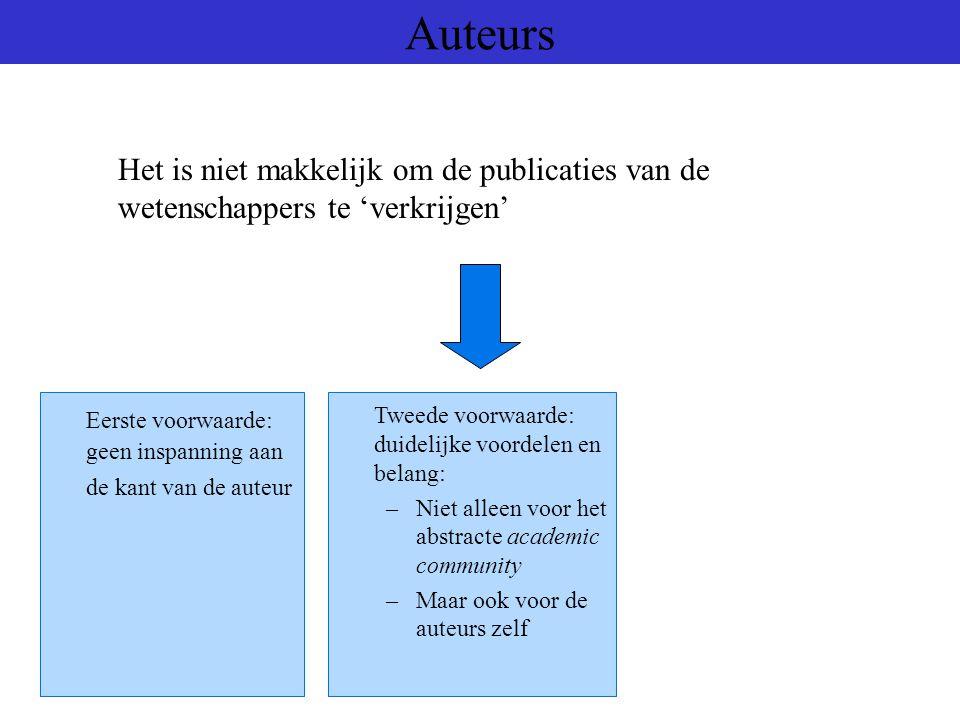 Auteurs Organisatorische eenheid (faculteit, onderzoeksinstituut, onderwijsgroep) Plus individuele home pages