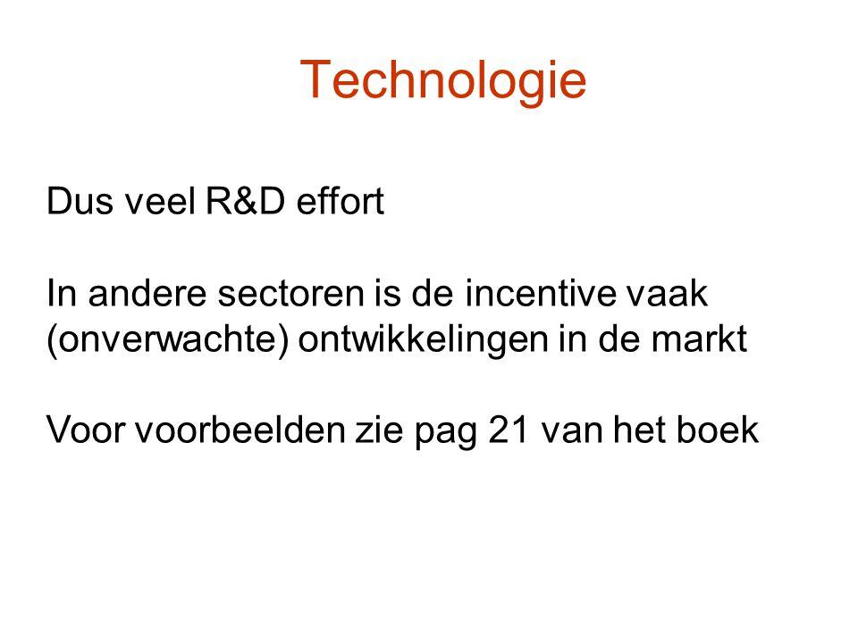 Technologie Dus veel R&D effort In andere sectoren is de incentive vaak (onverwachte) ontwikkelingen in de markt Voor voorbeelden zie pag 21 van het boek