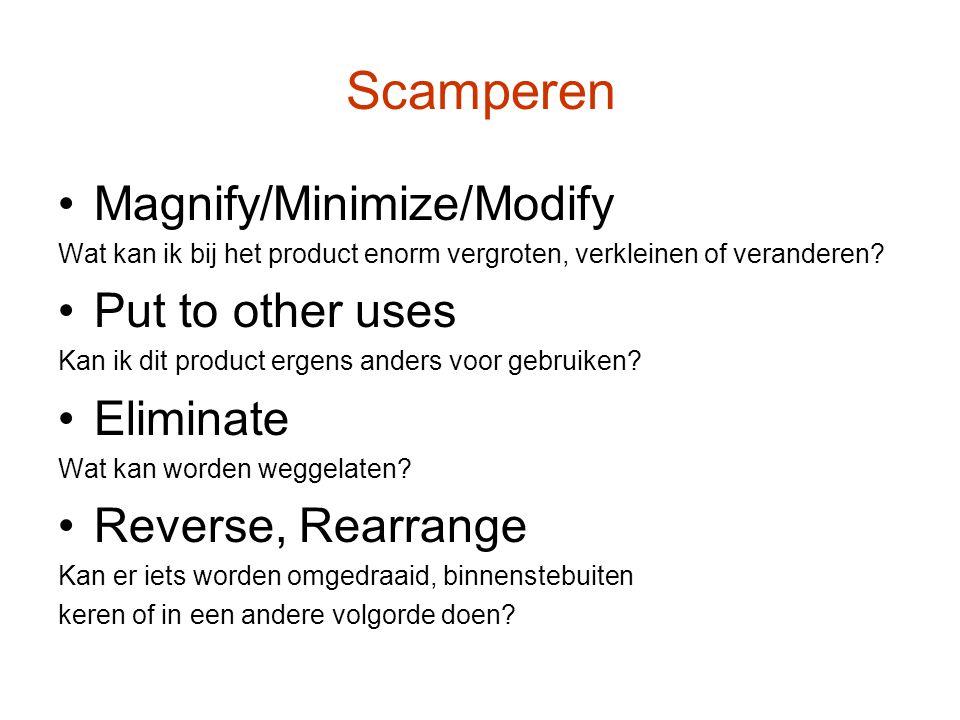 Scamperen Magnify/Minimize/Modify Wat kan ik bij het product enorm vergroten, verkleinen of veranderen.