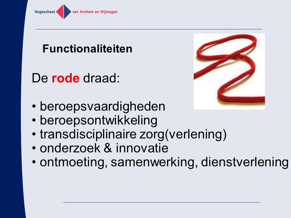 Kenmerken 1.Operational Excellence 2. Transdisciplinariteit 3.
