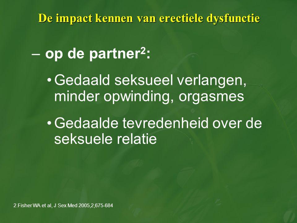 De impact kennen van erectiele dysfunctie – op de partner 2 : Gedaald seksueel verlangen, minder opwinding, orgasmes Gedaalde tevredenheid over de sek