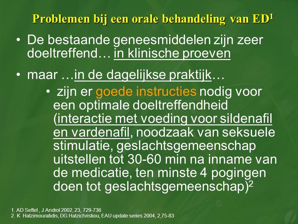 Problemen bij een orale behandeling van ED 1 De bestaande geneesmiddelen zijn zeer doeltreffend… in klinische proeven maar …in de dagelijkse praktijk…