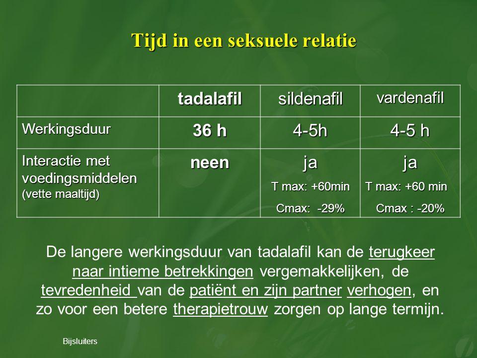 Tijd in een seksuele relatie tadalafilsildenafilvardenafil Werkingsduur 36 h 4-5h 4-5 h Interactie met voedingsmiddelen (vette maaltijd) neenja T max: