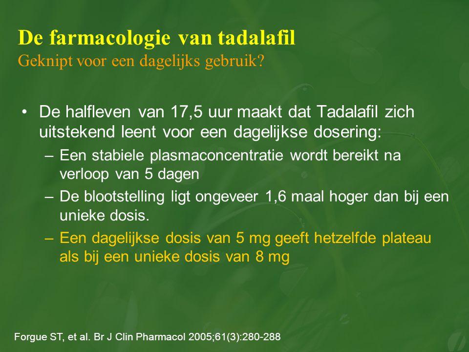 De farmacologie van tadalafil Geknipt voor een dagelijks gebruik? De halfleven van 17,5 uur maakt dat Tadalafil zich uitstekend leent voor een dagelij