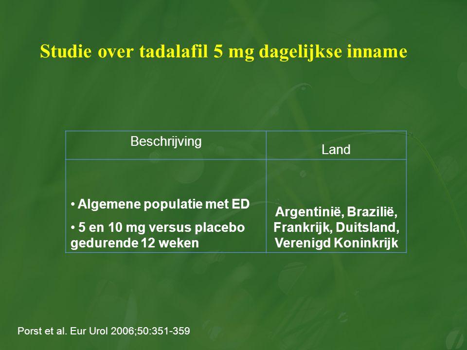Studie over tadalafil 5 mg dagelijkse inname Beschrijving Land Algemene populatie met ED 5 en 10 mg versus placebo gedurende 12 weken Argentinië, Braz
