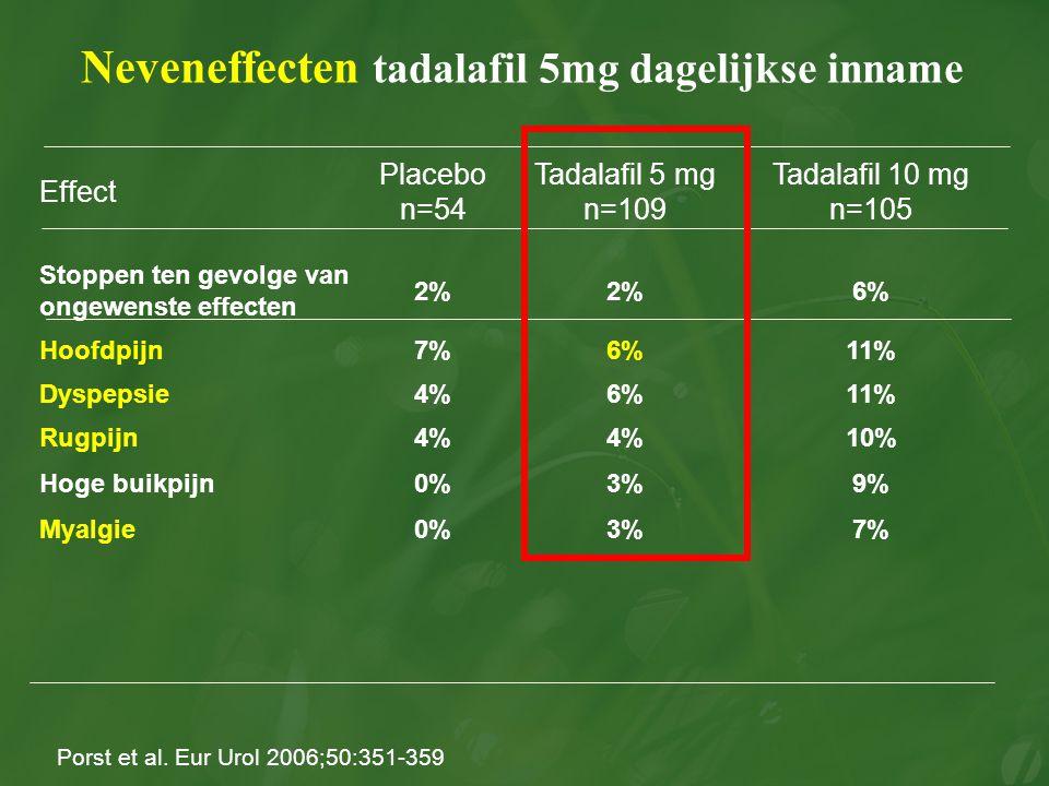 Neveneffecten tadalafil 5mg dagelijkse inname Effect Placebo n=54 Tadalafil 5 mg n=109 Tadalafil 10 mg n=105 Stoppen ten gevolge van ongewenste effect