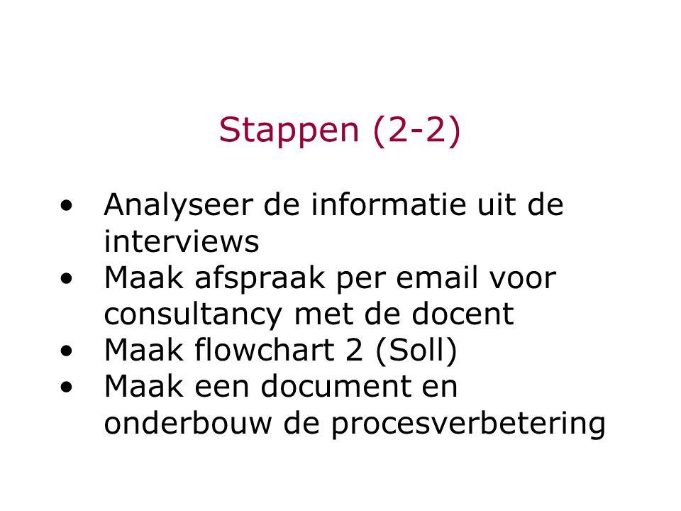 Stappen (2-2) Analyseer de informatie uit de interviews Maak afspraak per email voor consultancy met de docent Maak flowchart 2 (Soll) Maak een document en onderbouw de procesverbetering