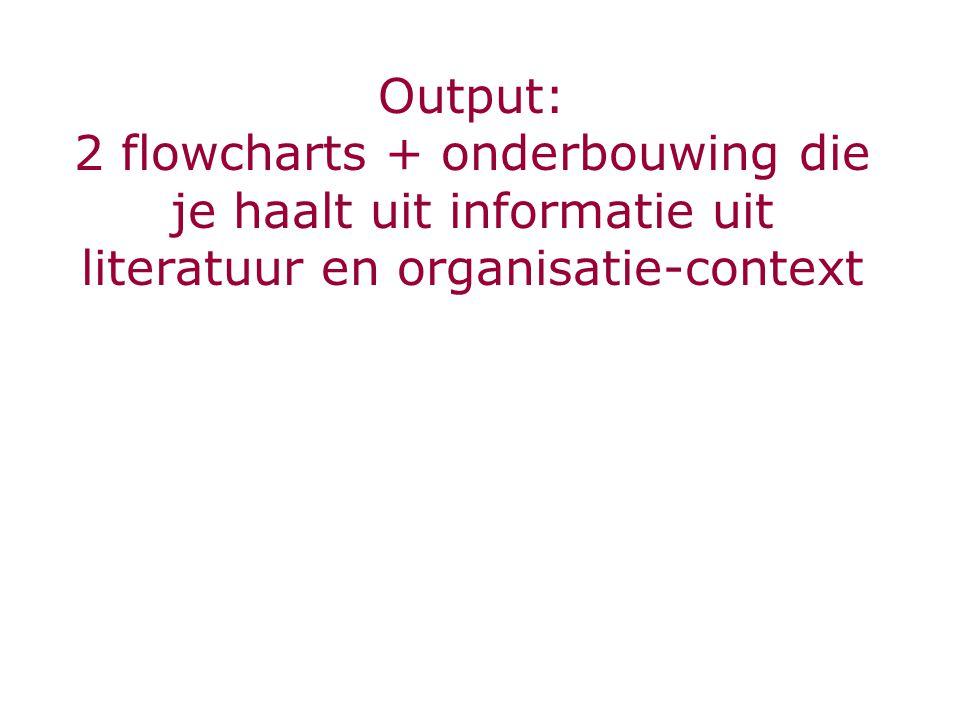 Output: 2 flowcharts + onderbouwing die je haalt uit informatie uit literatuur en organisatie-context