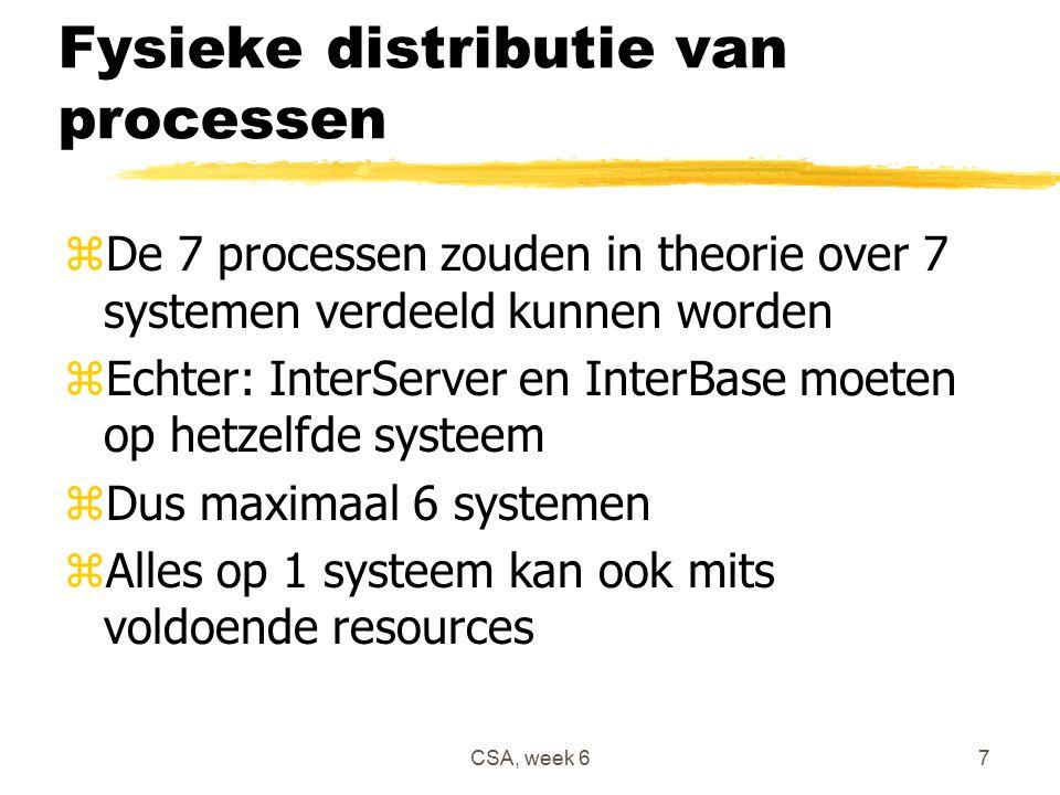 CSA, week 67 Fysieke distributie van processen zDe 7 processen zouden in theorie over 7 systemen verdeeld kunnen worden zEchter: InterServer en InterB
