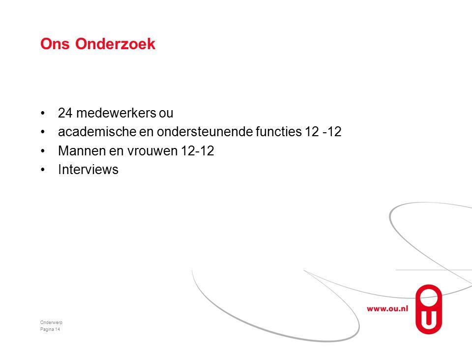 Ons Onderzoek 24 medewerkers ou academische en ondersteunende functies 12 -12 Mannen en vrouwen 12-12 Interviews Onderwerp Pagina 14