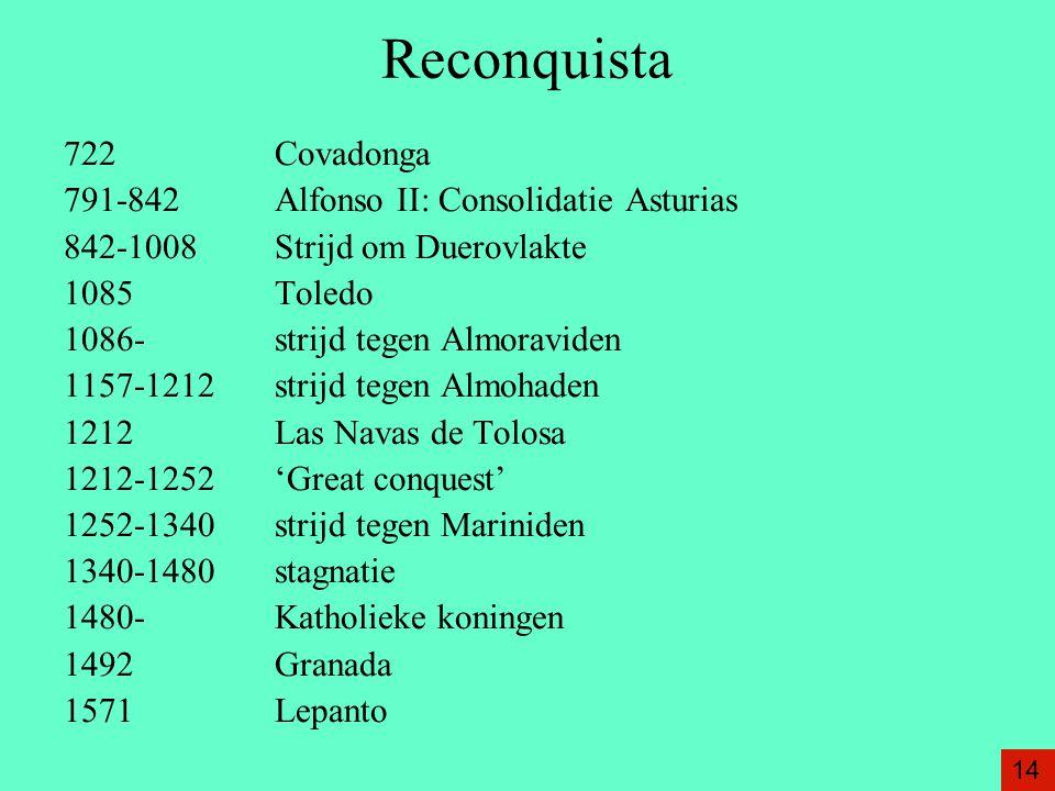 Reconquista 722 Covadonga 791-842 Alfonso II: Consolidatie Asturias 842-1008Strijd om Duerovlakte 1085 Toledo 1086- strijd tegen Almoraviden 1157-1212