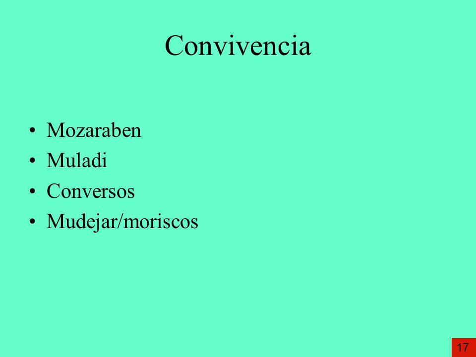 Convivencia Mozaraben Muladi Conversos Mudejar/moriscos 17