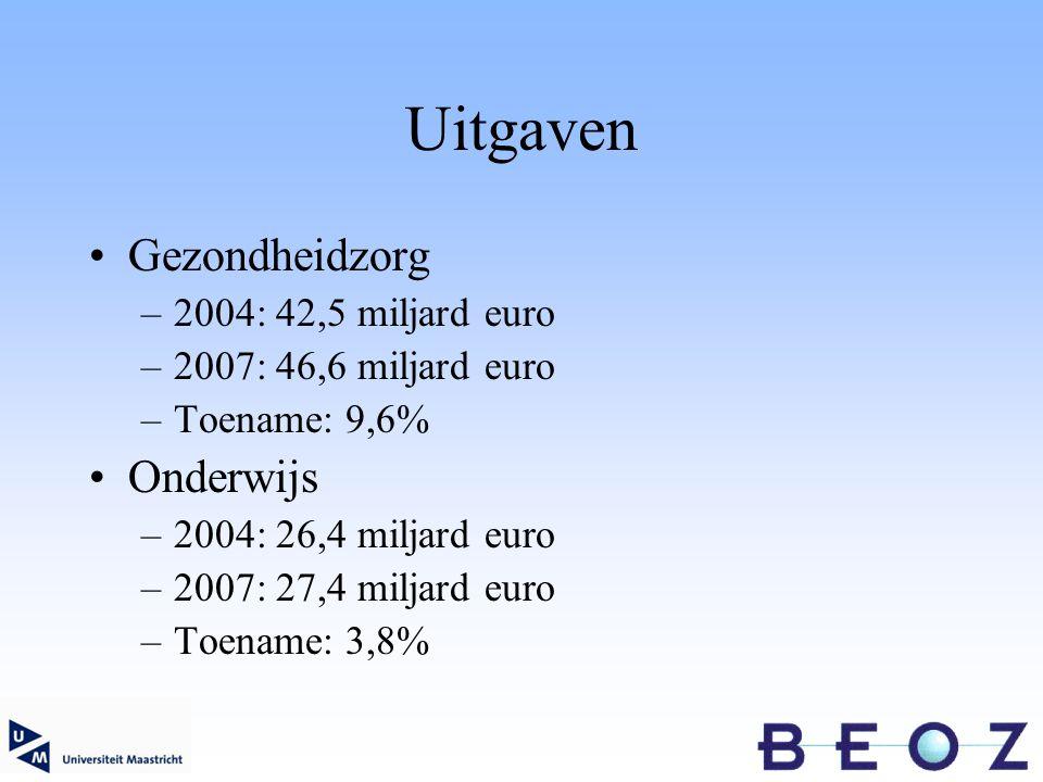 Uitgaven Gezondheidzorg –2004: 42,5 miljard euro –2007: 46,6 miljard euro –Toename: 9,6% Onderwijs –2004: 26,4 miljard euro –2007: 27,4 miljard euro –Toename: 3,8%