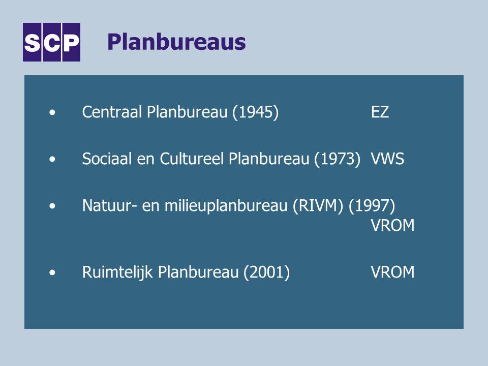 Planbureaus Centraal Planbureau (1945)EZ Sociaal en Cultureel Planbureau (1973)VWS Natuur- en milieuplanbureau (RIVM) (1997) VROM Ruimtelijk Planbureau (2001)VROM